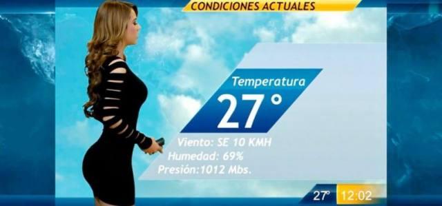 Yanet Garcia, a garota do tempo que faz as temperaturas subirem 1